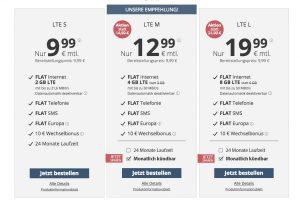Produktbild von MEGA Aktion bei PremiumSIM: Allnet-Flat mit 4 GB nur 12,99 Euro monatlich kündbar!